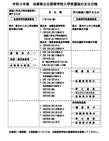 公立 高校 県 兵庫