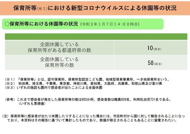 コロナ 数 感染 者 県 和歌山