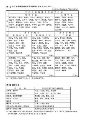 愛知 県 公立 高校 入試 グループ