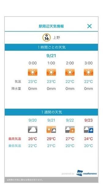 東京 天気 今日7月2日(木)の天気 東京は6日ぶりの真夏日