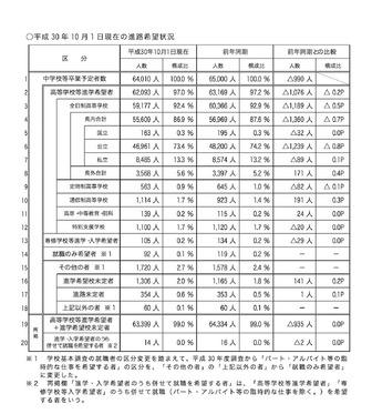 県 倍率 埼玉