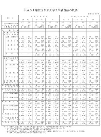 出願 大学 外国 東京 状況 語