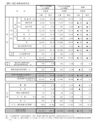 高校 京都 2021 公立 倍率