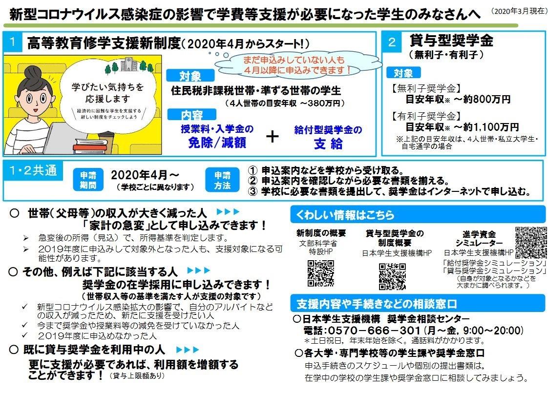 給付 日本 機構 学生 型 支援