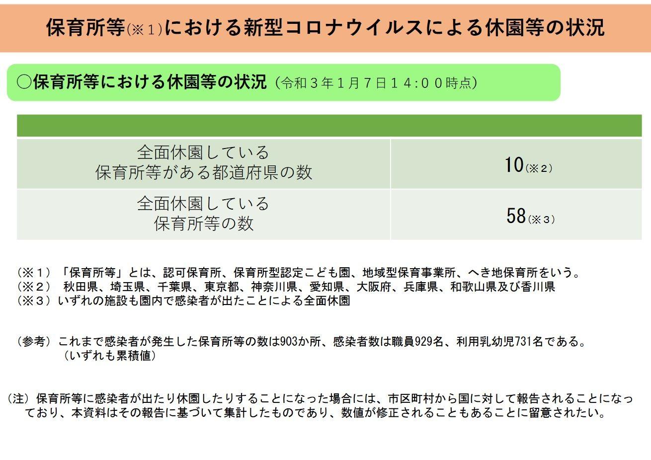 の 東京 今日 感染 コロナ 数 都 の 者