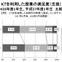佐賀県ICT利用授業、生徒8割が満足…最高は外国語