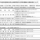 【高校受験2016】神奈川県公立高校の選抜要綱と日程 画像