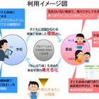 凸版印刷、小学校でタブレット学習支援サービスの実証実験 画像