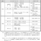 【センター試験2016】実施要項発表、平成28年度は1/16-17 画像
