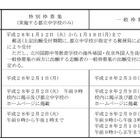 【中学受験2016】東京都立中高一貫校の入試概要を発表 画像