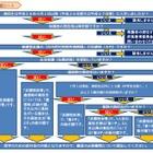 東京都、国公立高校等奨学のための給付金事業…9/15締切り 画像