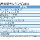 SGUトップ型軒並みランクダウン、THE世界大学ランキング2015…東大43位京大88位 画像