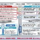 自宅でスマホを使わない日をつくろう、「SNS東京ルール」決定 画像