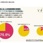 アクティブラーニングに取り組む高校7割以上、国語では実施率53.6% 画像