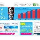 トビタテ!留学JAPAN合格者発表、最多は3期連続で東大27人 画像