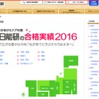 【中学受験2016】公立中高一貫小石川23人、桜修館22人など…日能研の合格実績 画像