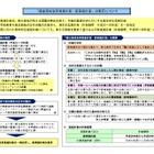 東京都教委が都立高改革の新実施計画を策定、取組み内容固まる 画像
