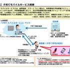 予防接種をモバイル管理、NTT西日本とミラボが子育て支援 画像