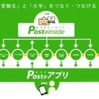 スマホで大学検索から出願、受験まで…京都電子計算「Post@2017」発表 画像