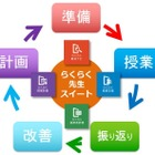 教務支援システム「らくらく先生スイートver.2」7月発売…チエル 画像