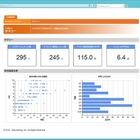 学習履歴の持ち歩き可能に、国際標準「Caliper」実装…ネットラーニング 画像