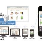 チエルがスマホ対応の語学学習支援プラットフォーム発売 画像