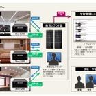 筑波大、講義収録システム「Cbox」で鹿屋体育大学と連携強化 画像