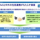 阪大と中外製薬が新薬開発で連携、拠出総額は100億円 画像