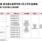 帰国生徒・在京外国人向け都立高校の「9月入学生徒」募集 画像