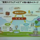 「教育スクウェア×ICT」の進捗と今後の計画…NTT中山俊樹氏 画像
