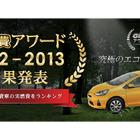 自動車の燃費を比較・評価した「e燃費アワード」発表、プリウスを抜きアクアが第1位 画像