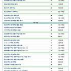 【中学受験2014】浜学園 関西上位校偏差値<2013年結果> 画像