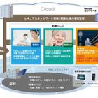 NEC、学校の情報発信・共有を支援するクラウドサービスを発売 画像