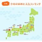 合格祈願…総合1位は「太宰府天満宮」、関東トップは「湯島天神」 画像