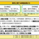 【全国学力テスト】札幌市が実施報告書を公表、全国平均と「ほぼ同程度」 画像