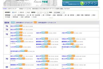 データベース 過去 問 東京大学過去問題・解答・解説掲載一覧|「東進」の大学入試問題過去問データベース [大学受験の予備校・塾