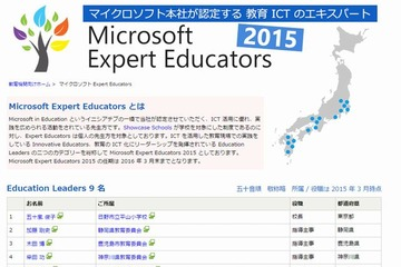 Microsoft Expert Educators