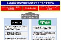 内田洋行、学研・インテルと教育サービスで協業 画像