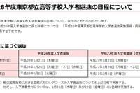 【高校受験2016】東京都立高校の入試日程発表、一般入試は2/24 画像