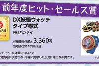 日本おもちゃ大賞2015、ヒット賞は「妖怪ウォッチ」 画像