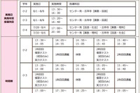 【夏休み】駿台・浜学園、小2-4対象「夏の無料体験学習」開講