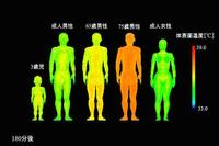 熱中症リスク評価技術開発…東北大・名工大・JWA 画像