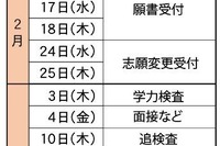 【高校受験2016】静岡県公立高校、学力検査は3/3 画像
