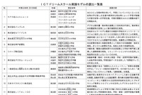ICTドリームスクール実践モデル…NTTドコモなど11件選出 画像
