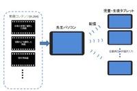 ICT授業支援「サイバー先生Ver4.0」動画教材が活用可能に 画像