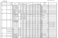 千葉県、渋幕ほか私立小中高校のH28年度募集要項公表 画像