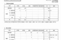 【台風18号】9/15常総市の小中学校10校、県立高3校休校 画像