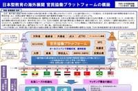 道徳と規律の日本型教育、インドやエジプトへ…官民協働で推進