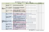 国立大学、推薦・AO入試の定員を30%に拡大…改革プラン 画像