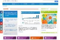 教育ICT、知識や技能・実生活に目立った向上なし…日本は4位